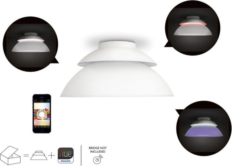 Philips Hue Beyond LED Ceiling Light white