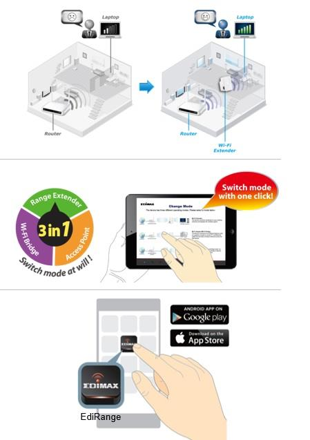 EDIMAX N300 Multi-Function Wi-Fi Extender/Access Point/Bridge (80 Access point