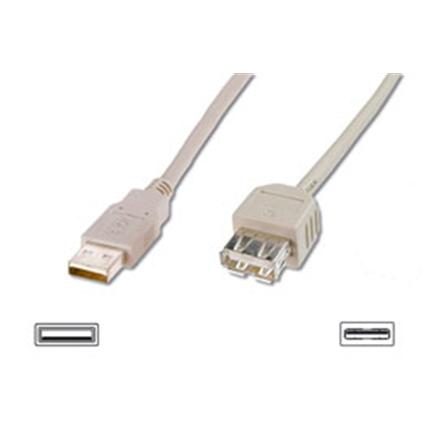ACC USB 2.0 bulk cable A Type Male -A Type Female, 2m USB kabelis